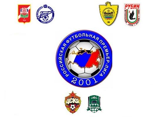 трансферы футбола 2012
